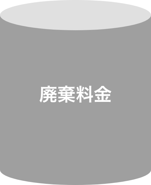 廃棄料金の図(他社)